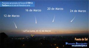 Diagrama de posiciones del cometa Panstarrs en el panorama celeste durante la puesta de sol a lo largo del mes de Marzo. Fotomontaje con una foto del panorama desde el parque del Cerro del Tío Pío en Vallecas (Madrid)