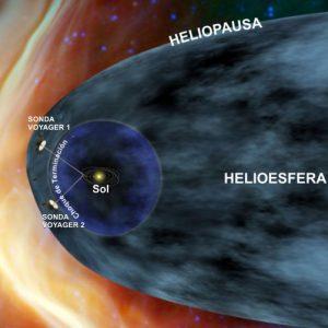 La sonda Voyager 1 se adentra en la frontera del Sistema Solar