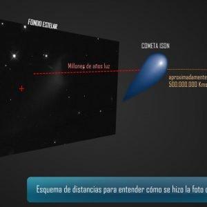 El cometa ISON no es un cometa … ¿o sí?