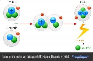 ejemplo2