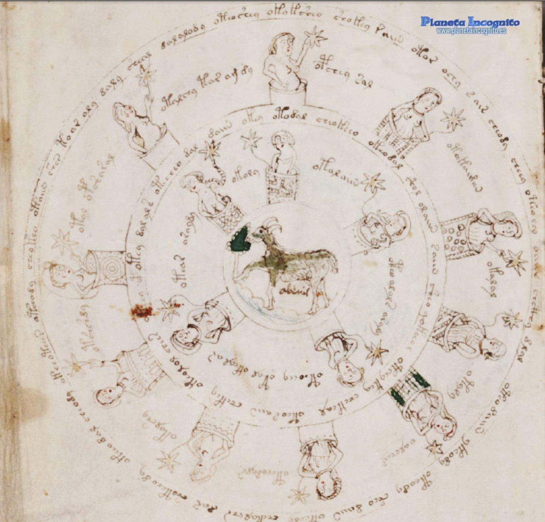 El enigma del Manuscrito Voynich resuelto parcialmente por la Inteligencia Artificial