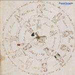Representación Astrológica en el Manuscrito de Voynich