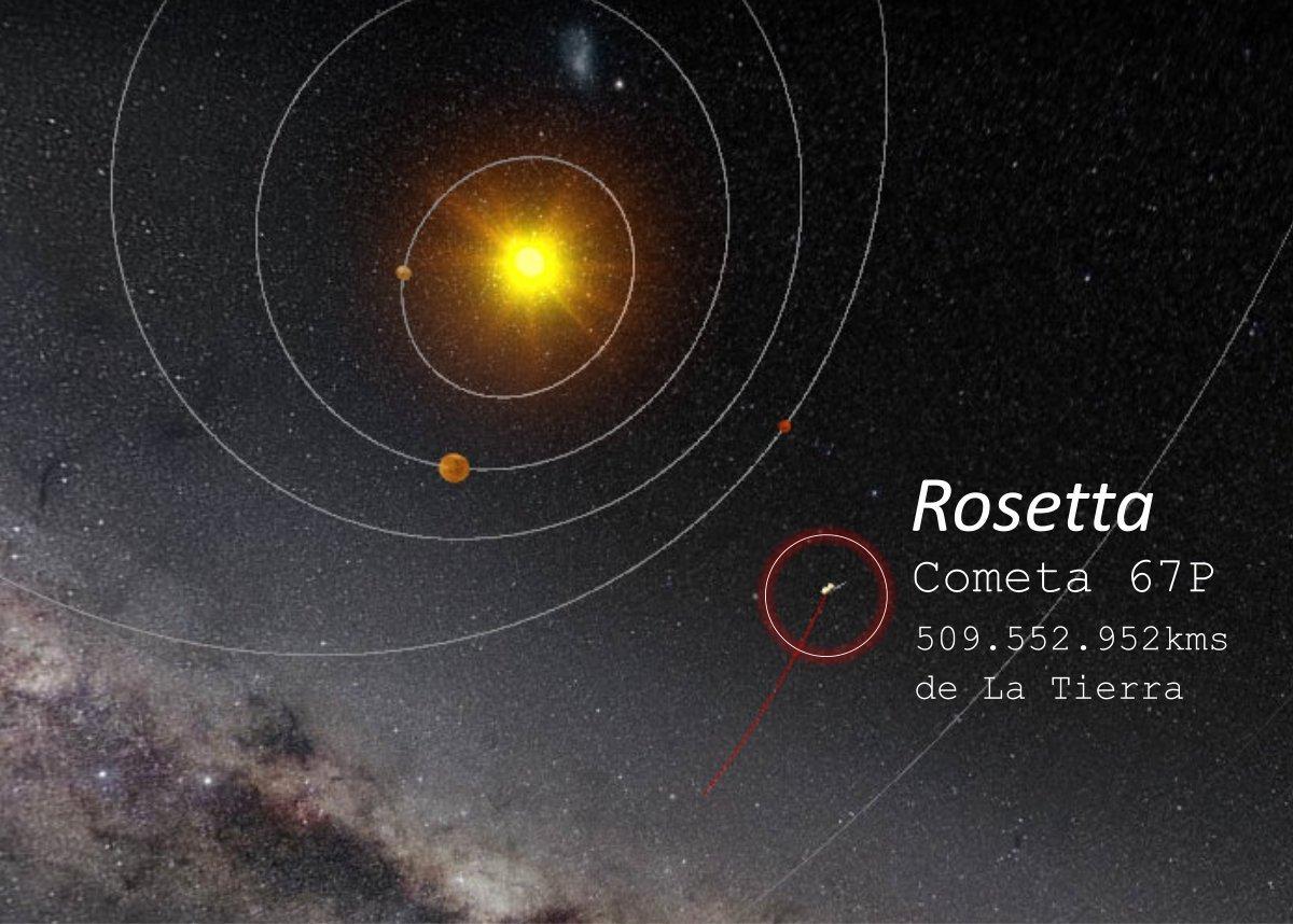 El módulo Philae se separa de Rosetta rumbo al Cometa 67p 1