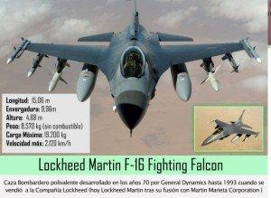 Lockheed Martin F-16 Fighting Falcon Caza Bombardero polivalente desarrollado en los años 70 por General Dynamics hasta 1993 cuando se vendió  a la Compañía Lockheed (hoy Lockheed Martin tras su fusión con Martin Marieta Corporation )