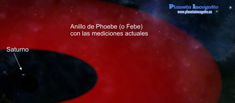 AnillodePhoebe-dimensionesActuales
