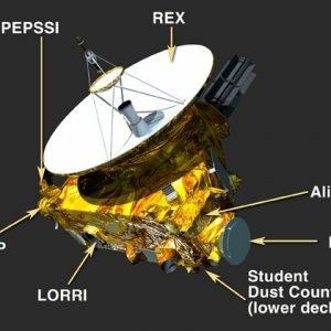 Instrumetnos de la sonda New Horizons