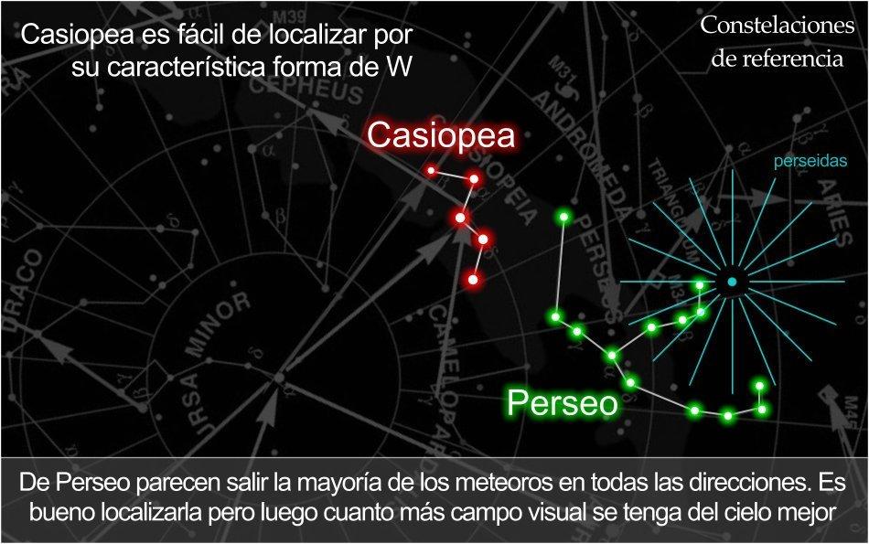 Perseidas Constelaciones, Planeta Incógnito