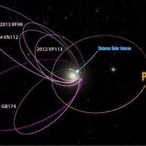 El Planeta Nueve, ¿un nuevo Planeta en el Sistema Solar?