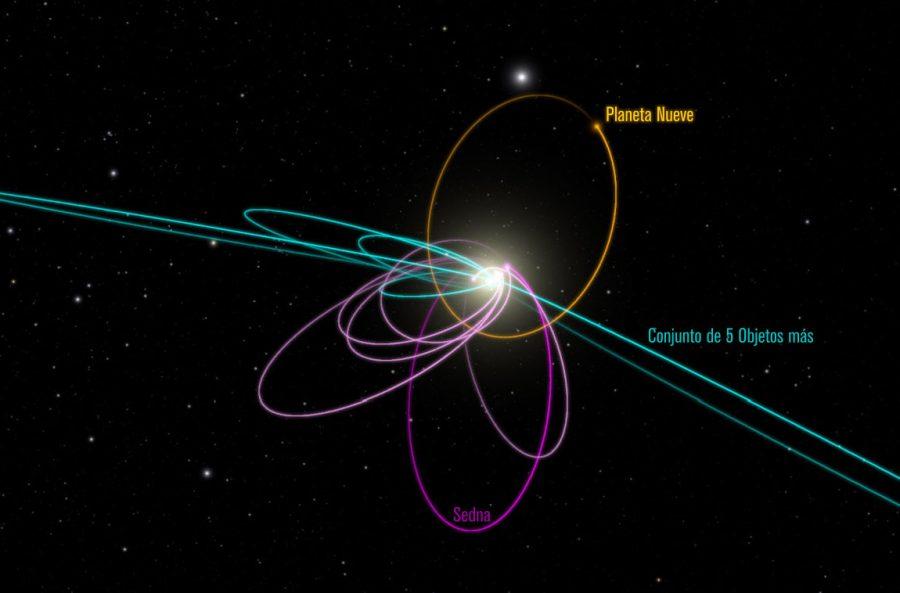 Orbitas 900x593, Planeta Incógnito