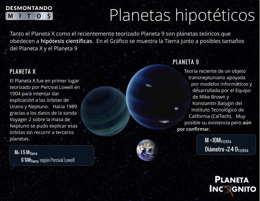 Planeta9 1 900x697, Planeta Incógnito