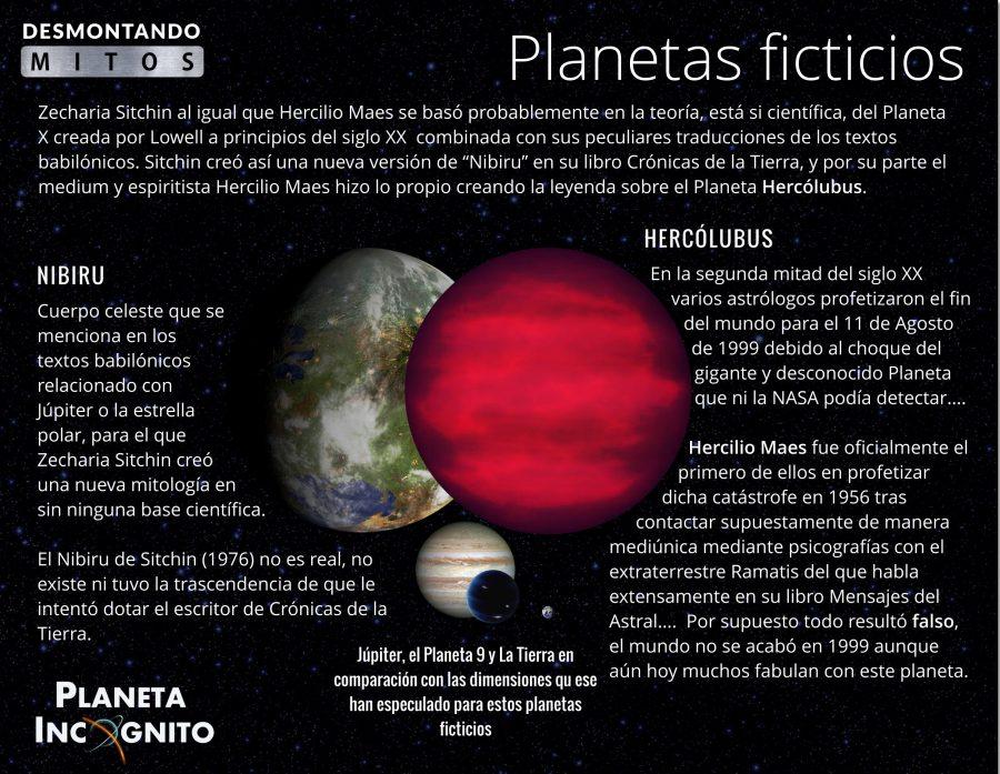 planetas ficticios