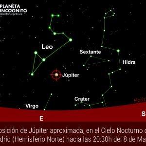8 de Marzo Día Astronómico, Júpiter en oposición, SuperLuna, Asteroide 2013 TX68 y Eclipse Solar