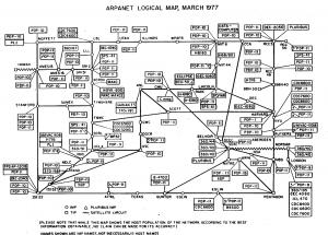 Arpanet Logical Map March 1977 300x215, Planeta Incógnito