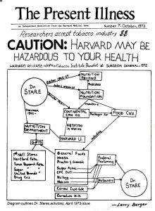 Fotomontaje de la revista estudiantil de Harvard , The Present Illness