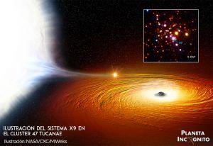 Record de cercanía de una estrella a un posible agujero negro 1