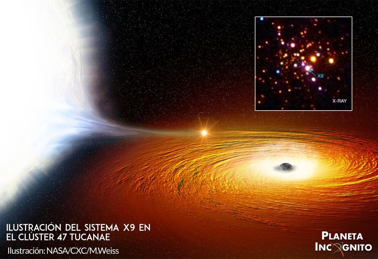 Record de cercanía de una estrella a un posible agujero negro