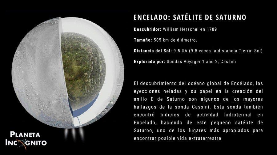 Enceladoinfografia1 900x506, Planeta Incógnito
