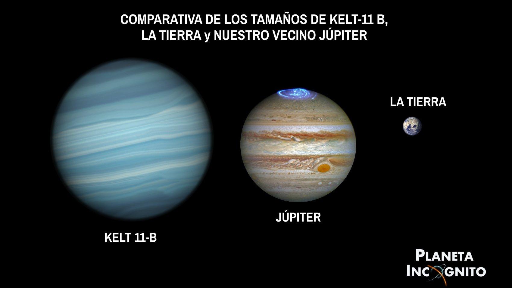 KELT-11 B. El Planeta de Poliespán ¿Una bola de espuma en el espacio? 3