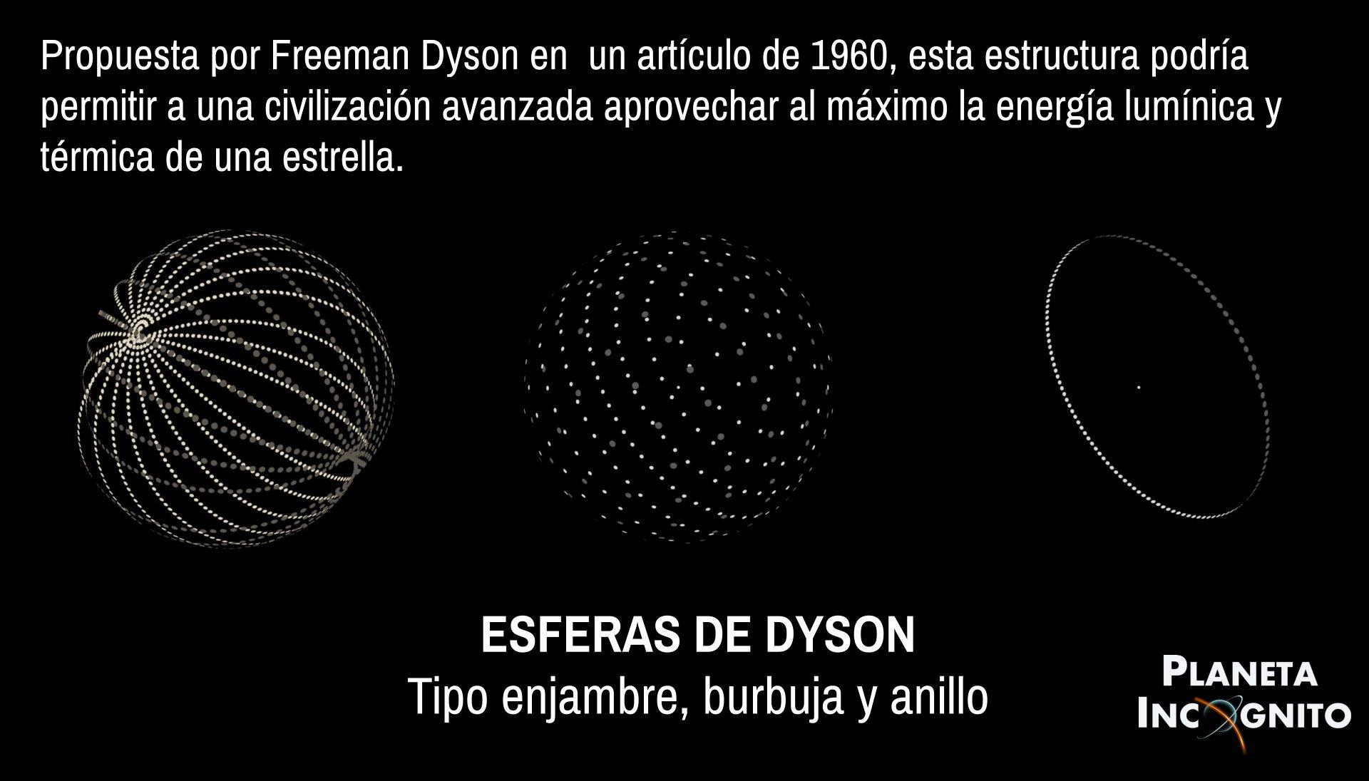 Propuesta por Freeman Dyson en un artículo de 1960, esta estructura podría permitir a una civilización avanzada aprovechar al máximo la energía lumínica y térmica de una estrella. Estructuras tipo Enjambre, burbuja y anillo
