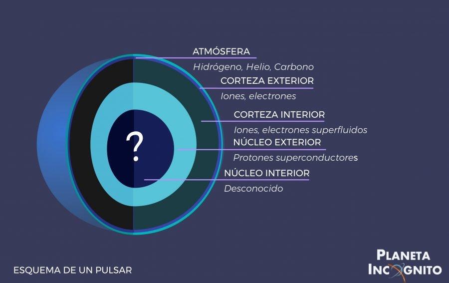 ¿Aliens, extraterrestres? Los Púlsares fueron todo un misterio hace 50 años 1