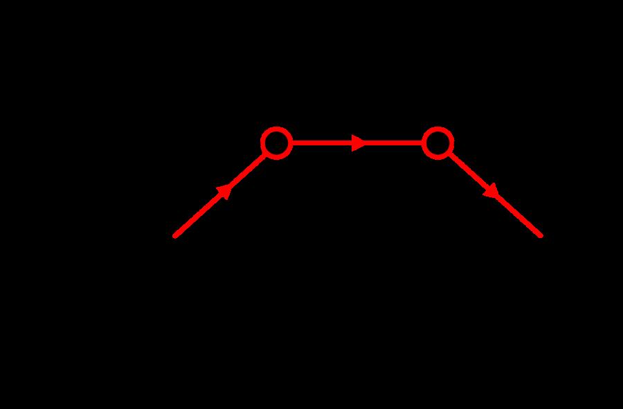Positronvselectron 900x591, Planeta Incógnito
