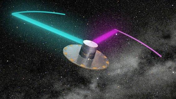 Esquema sonda Gaia realizando seguimientos: Créditos ESA