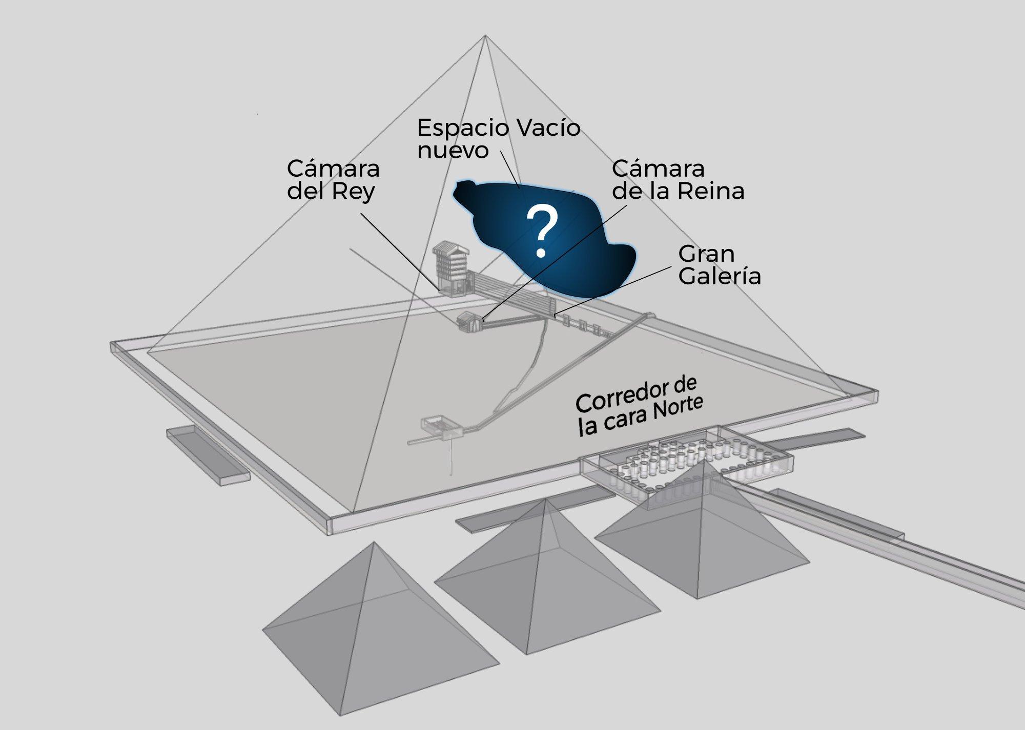¿Hay nuevas Cámaras en la Gran Pirámide?, ¿algún descubrimiento? Polémica en Egipto 1