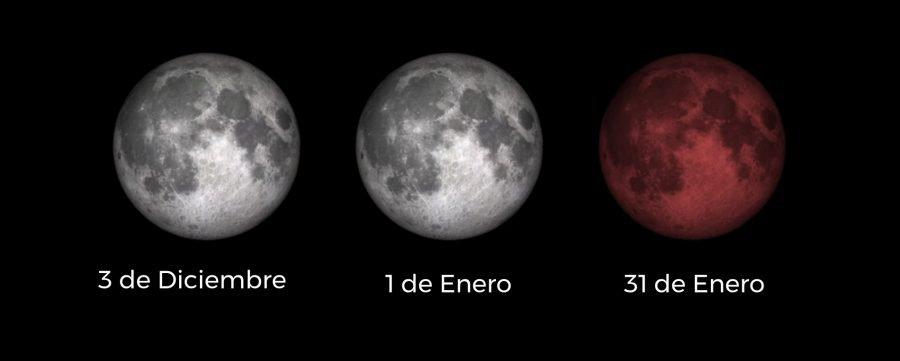 Las SúperLunas con luna llena ocurrirán el 3 de diciembre de 2017, 1 y 31 de enero de 2018. La Súperluna del 31 de enero también será una luna azul y ocurrirá durante un eclipse lunar total en parte del globo terraqueo. Créditos: NASA / Science @ NASA