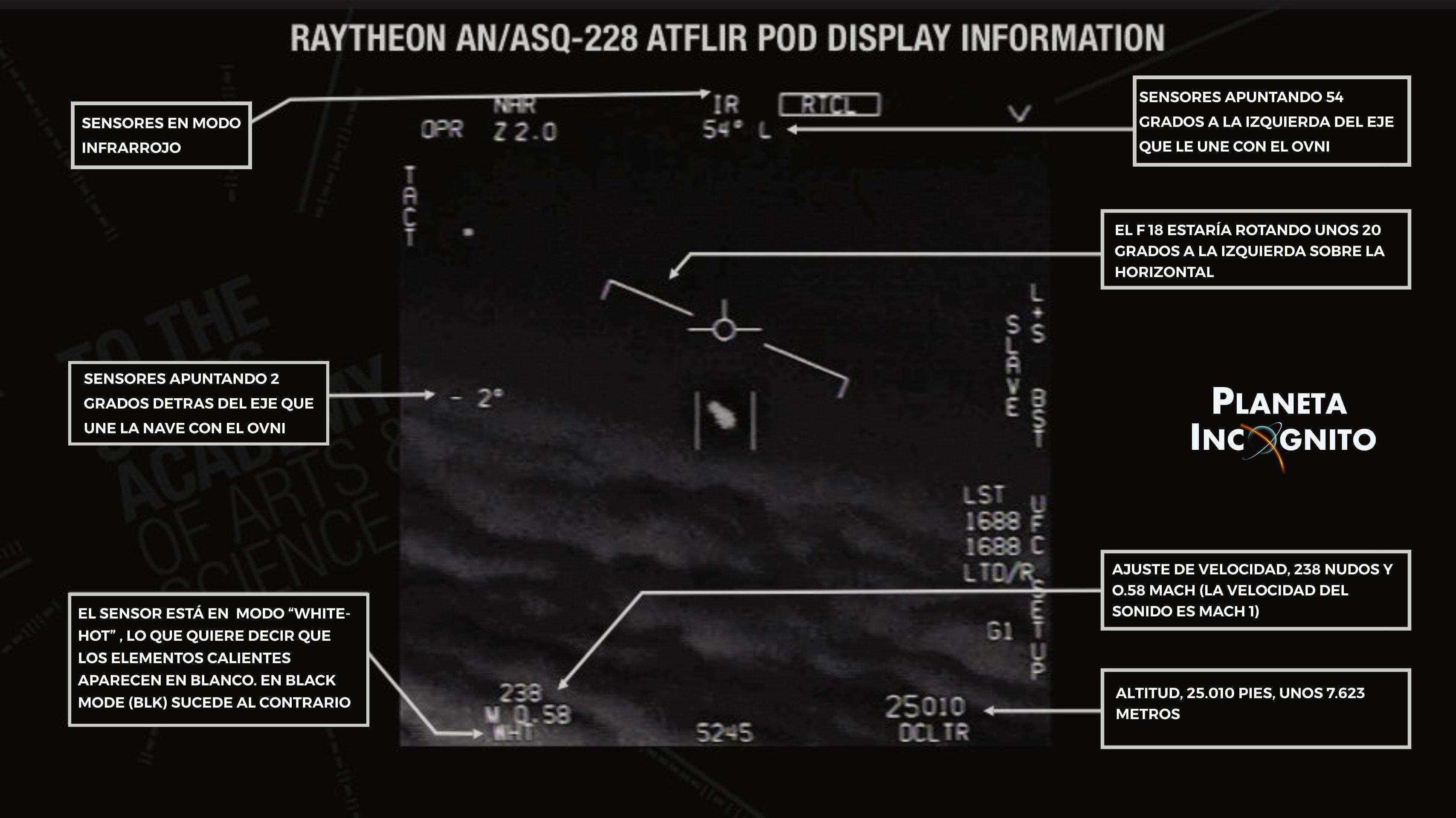 Diagrama del display del F-18 en modo infrarrojo