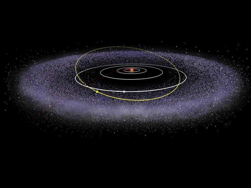 Esta ilustración muestra la órbita de Plutón (en amarillo) dentro del Cinturón de Kuiper, una región en forma de disco más allá de la órbita de Neptuno que alberga cientos de miles de cuerpos helados y cometas. Crédito de la imagen: NASA