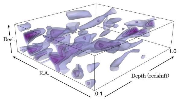 Mapa materia oscura