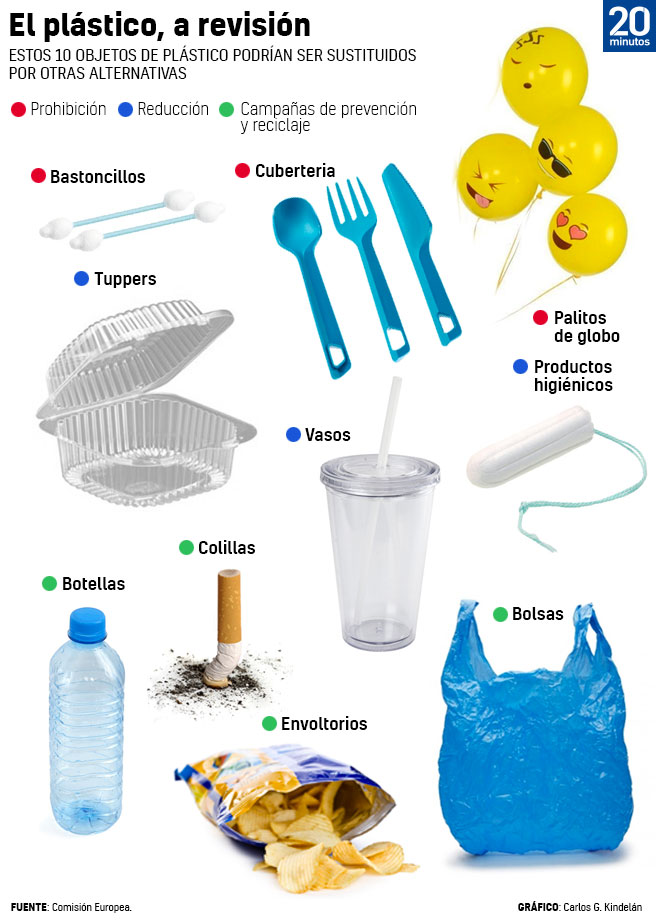 La Eurocámara prohíbe algunos plásticos de un solo uso para el año 2021 1