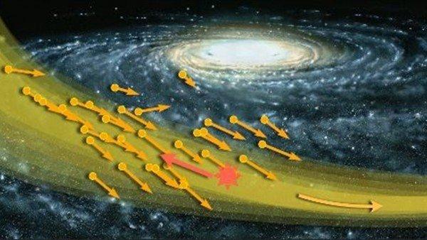 Huracán de materia oscura
