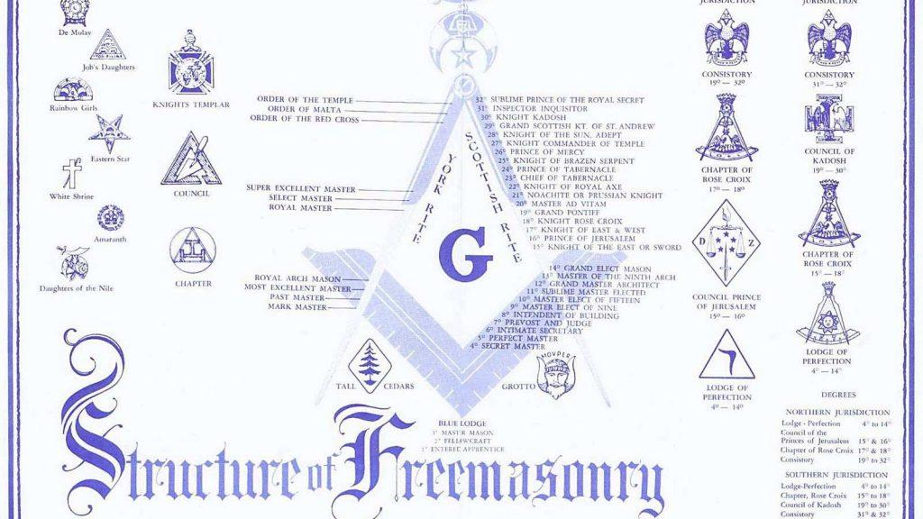 Hablando de Masonería y ciencia en Locuciencia