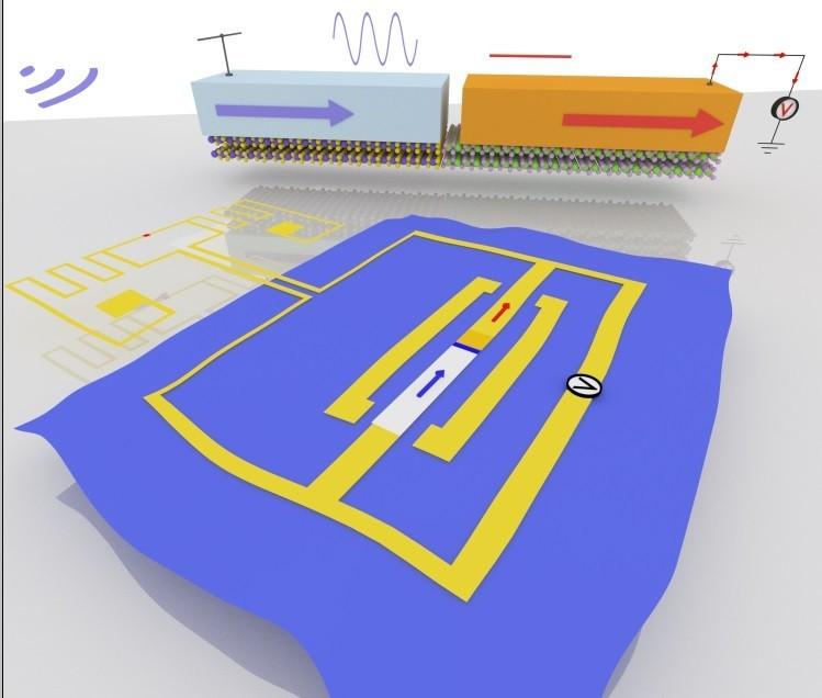 Por un futuro sin cables ni baterías: se crea la primera antena que convierte el WiFi en electricidad 1