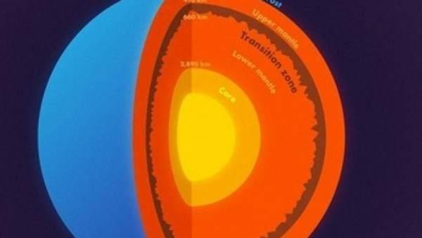 Descubren Enormes Montanas A 660 Kilometros Bajo Tierra, Planeta Incógnito
