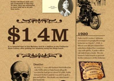 6x01 La Ouija Al Descubierto. Historia y Mito. Espiritismo e Iglesia 8