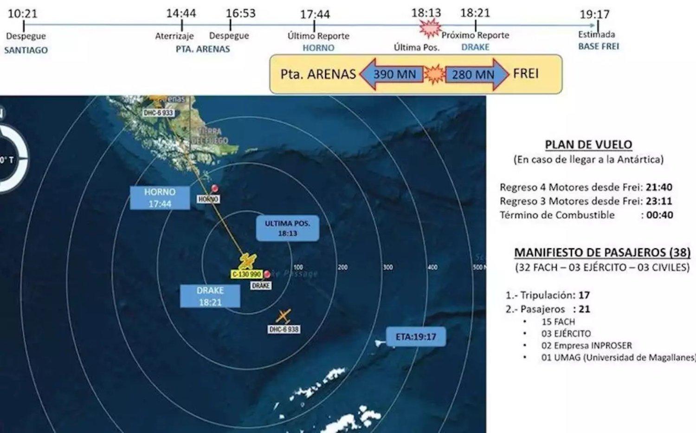 Avión Hércules desaparecido en el trayecto Chile - Antártida. 2