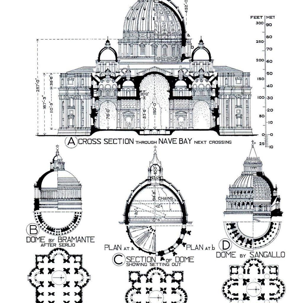 Imagen Wikimedia, planos de la Basílica