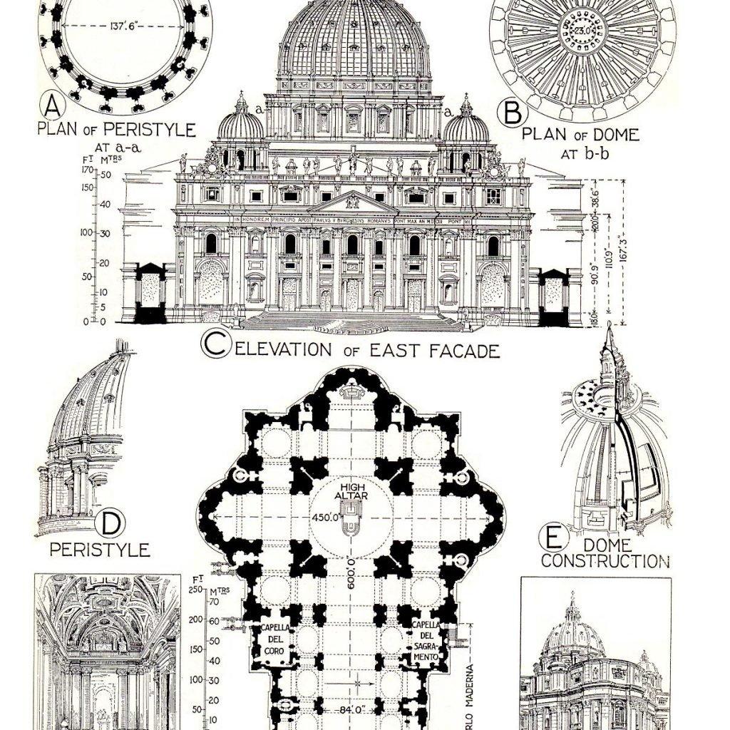Planos Imagen Wikimedia . También se encuentra en https://ohiostate.pressbooks.pub/exploringarchitectureandlandscape/chapter/st-peters-basilica/