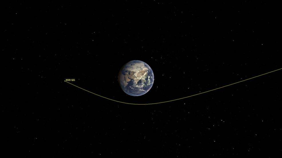 """El Pequeño Asteroide 2020 QG pasó """"rozándonos"""" sin que técnicos de la NASA lo detectaran 1"""